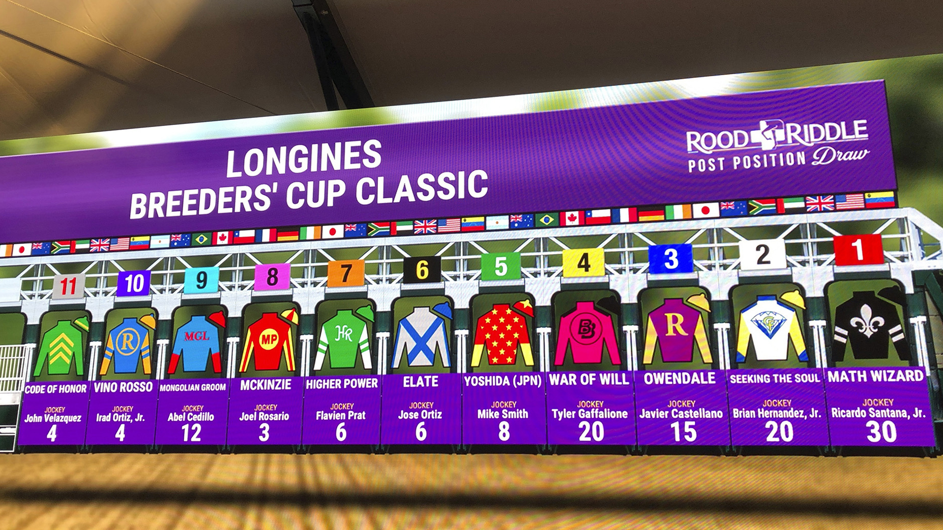 2019 Breeders Cup Classic Entries Odds Picks Post